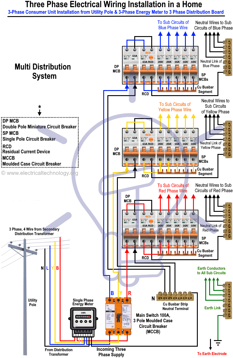 3 Pole Circuit Breaker Wiring Diagram List Of Schematic Three Phase Electrical Installation In Home Nec Iec Rh Electricaltechnology Org