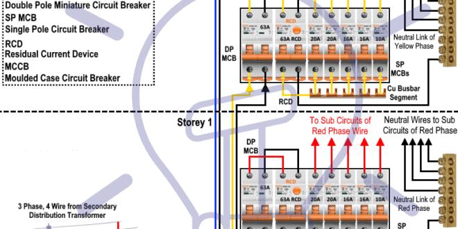 3 phase wiring diagram for heater element schematic diagram  3 phase electrical wiring diagram expert schematics diagramrhatcobentrecoveries 3 phase wiring diagram for heater element