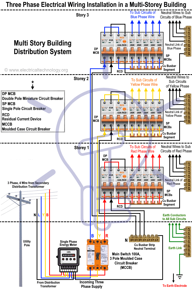 Three Phase Electrical Wiring Installation in a Multi-Story Building Diagram