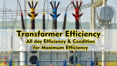 Photo of Transformer Efficiency, All day Efficiency & Condition for Maximum Efficiency
