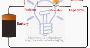 What is Electric Circuit? Types of Circuits, Network & Parts Of Circuit