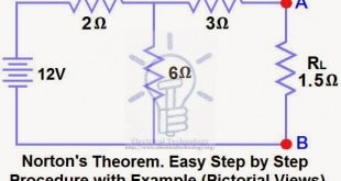 Norton's Theorem. Easy Step by Step Procedure with Examples and solved problems