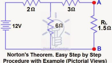 Photo of Norton's Theorem. Easy Step by Step Procedure with Example (Pictorial Views)