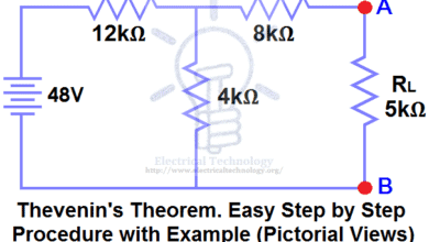 Photo of Thevenin's Theorem. Step by Step Procedure with Solved Example