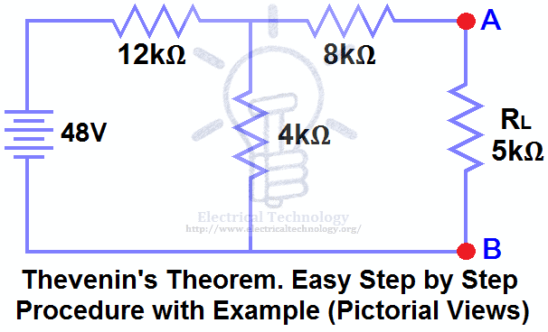 Thevenin's Theorem. Easy Step by Step Procedure with Example (Pictorial Views)
