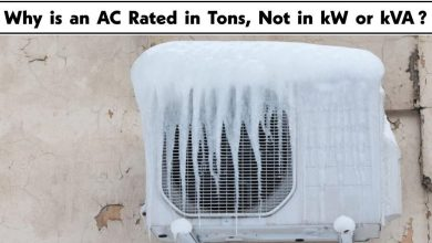 Photo of Why AC Rated in Tons, Not in kW or kVA?