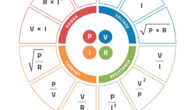 Power, Voltage, Current and Resistance Calculator - P, I, V, R Calculator - Ohms Law Calcultor