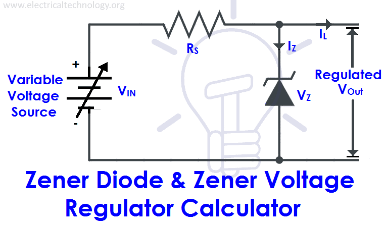 Zener Diode & Zener Voltage Regulator Calculator