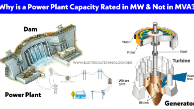 Photo of Why Power Plant Capacity Rated in MW and not in MVA?