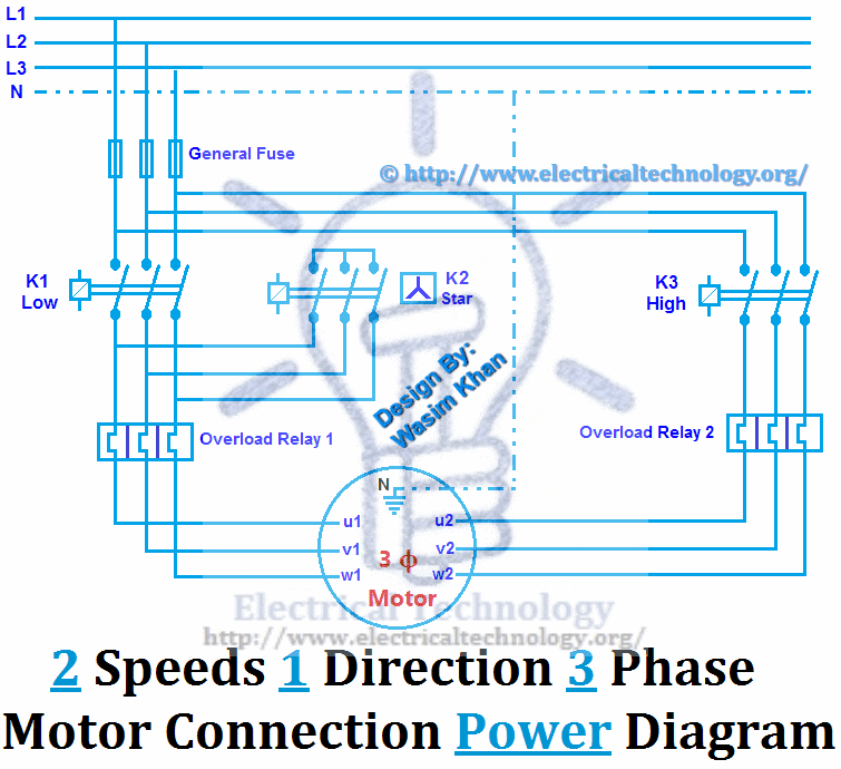 2 speeds 1 direction 3 phase motor power and control diagrams rh electricaltechnology org 3 phase 2 speed motor wiring diagram pdf three phase two speed motor wiring diagram