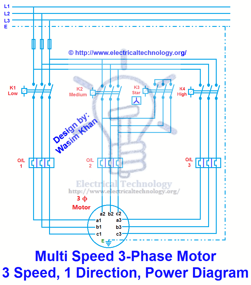 multi speed 3 phase motor 3 speeds 1 direction power control rh  electricaltechnology org 3 phase 2 speed motor wiring diagram 3 speed  ceiling fan motor ...
