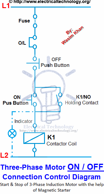 ON / OFF Three-Phase Motor Connection Power & Control Wiring Motor Phase on