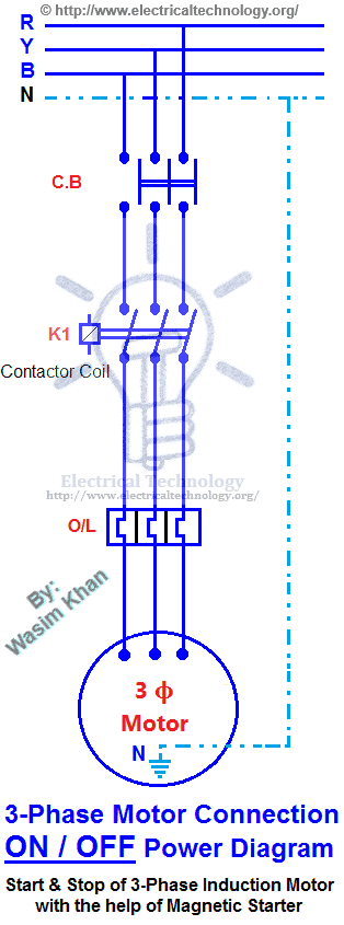 on off three phase motor connection power control rh electricaltechnology org three phase electric motor wiring diagram 3 phase electric motor starter wiring diagram