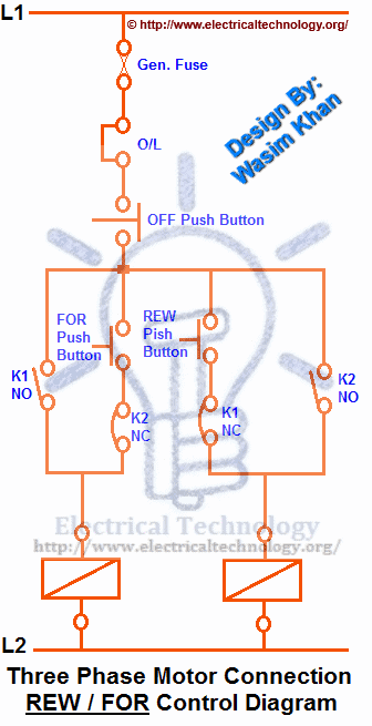 control diagram: rev / for three-phase motor control
