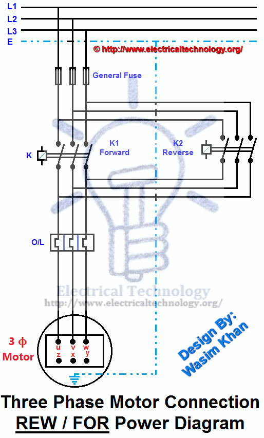 REV / FOR Three-Phase Motor Connection Power and Control diagrams