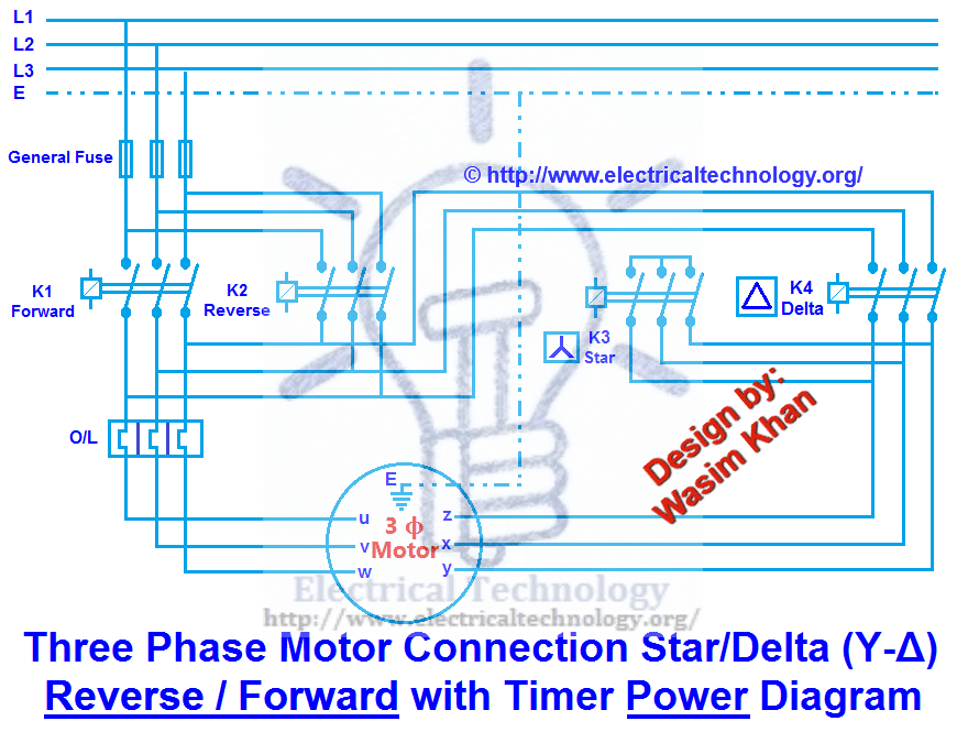Three Phase Motor Star/Delta (Y-Δ) Reverse / Forward with Timer Power Diagram