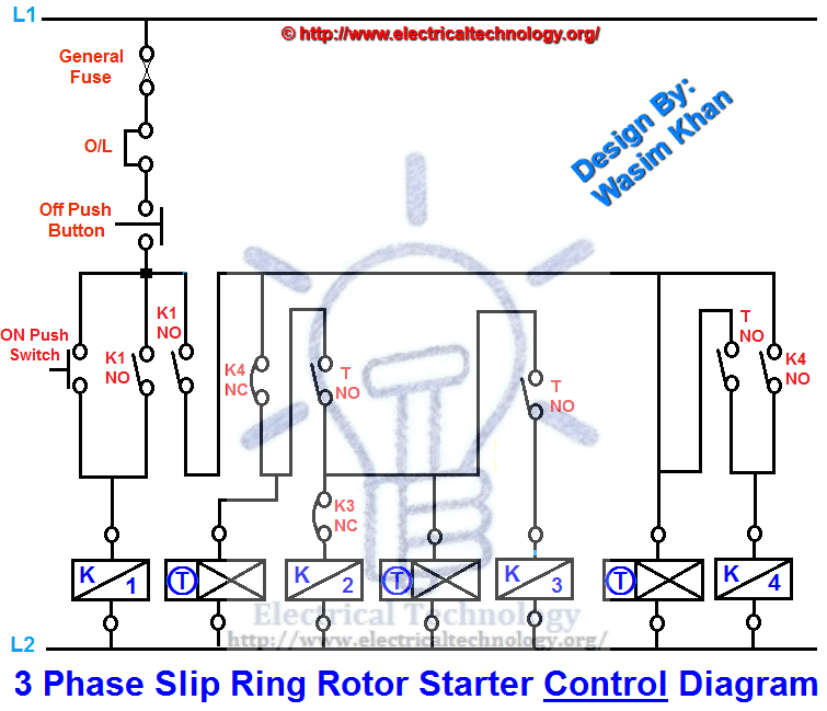 three phase slip ring rotor starter control \u0026 power Slip Ring Motor Starter Wiring Diagram slip ring rotor starter power diagram