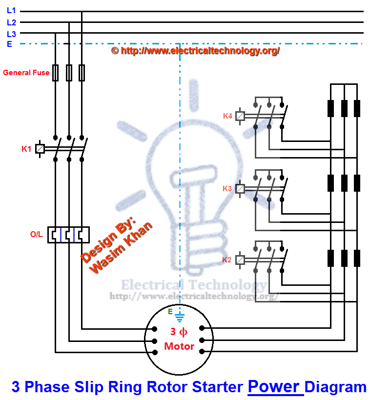 power diagram: three phase slip ring rotor starter control & power diagrams