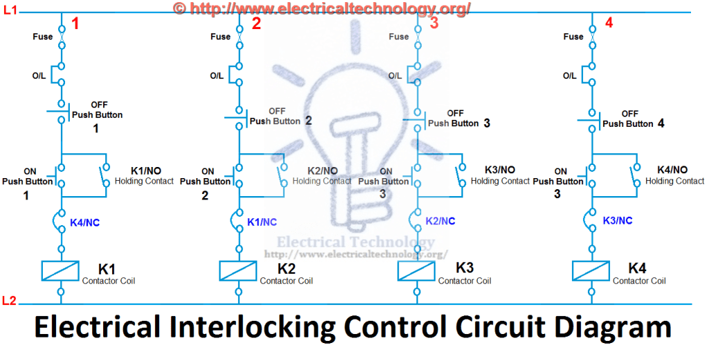 Electrical Interlocking control circuit diagram