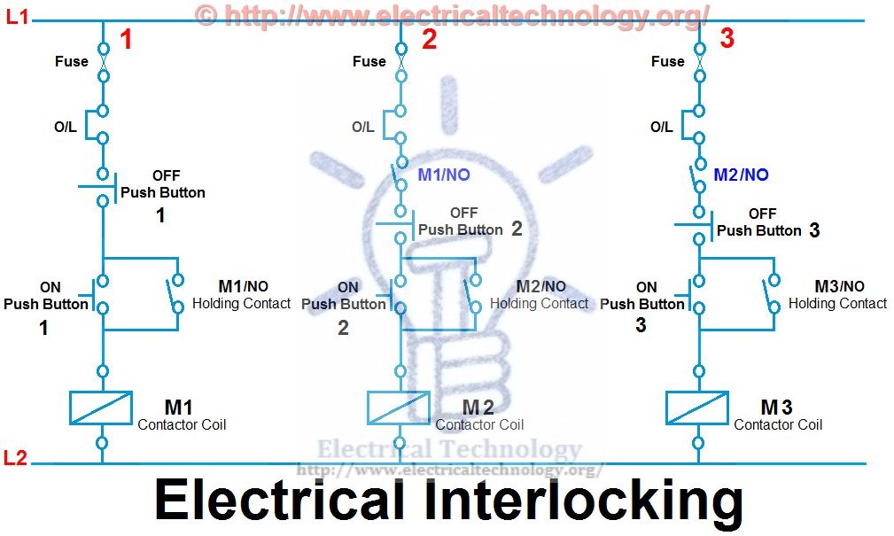 Electrical Interlocking what is electrical interlocking power & control diagrams