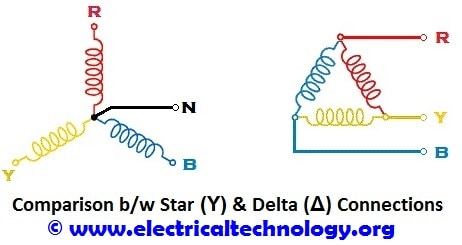 Difference between Star and Delta Connections - Comparison Of Y/Δ