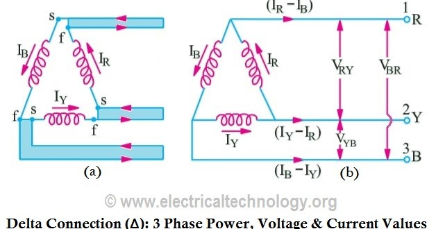 delta connection (Δ) 3 phase power, voltage & current 3 phase delta with ground 3 phase delta wiring diagram #4