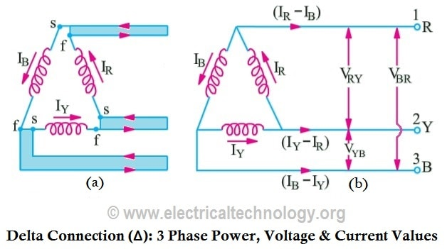 Delta Connection (Δ) Three Phase Power, Voltage & Current Values
