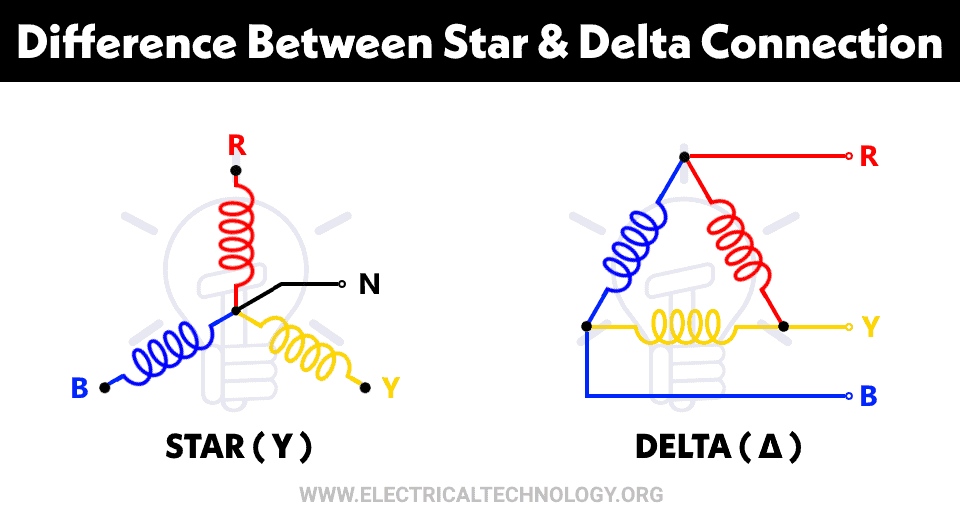 Difference between Star and Delta Connections - Comparison ... on