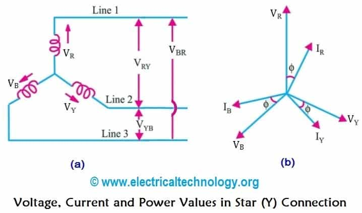 Star Connection (Y): 3 Phase Power, Voltage & Current Values