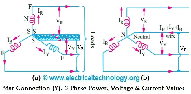 star connection y 3 phase power voltage current values