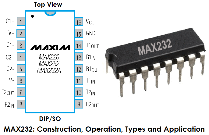 max232  construction  operation  types and application