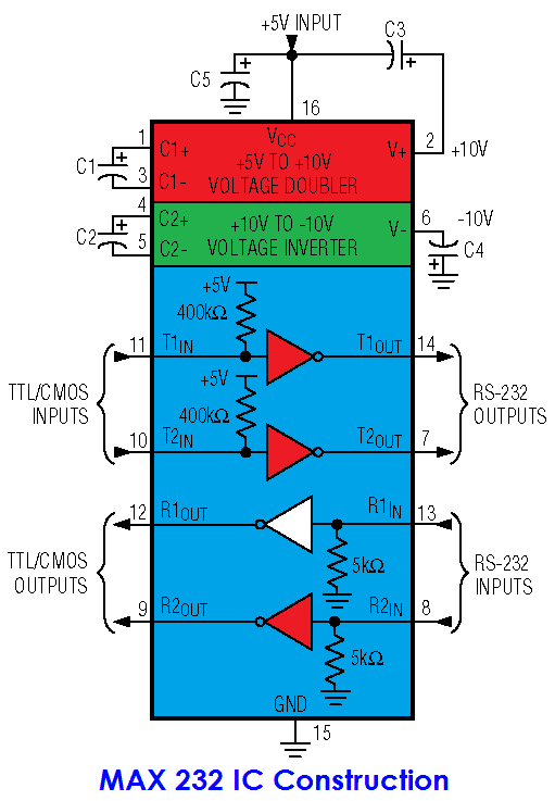Max232 Circuit Diagram Explanation | Max232 Construction Operation Types And Application