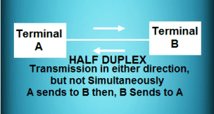 three types of communication systems in serial communication