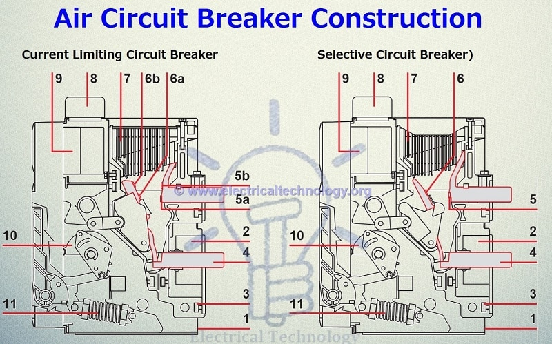 air circuit breaker types of acbs, construction, operation