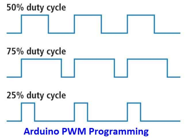 Arduino PWM Programming duty cycles