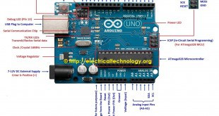 Arduino Programming: What is Auruino and How to Program it?Arduino UNO PIN & Components Labels