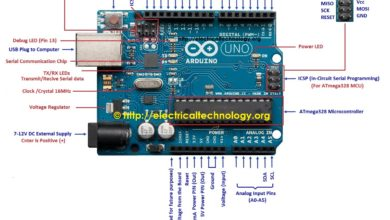 Photo of What is Arduino and How to Program it? – Arduino Programming