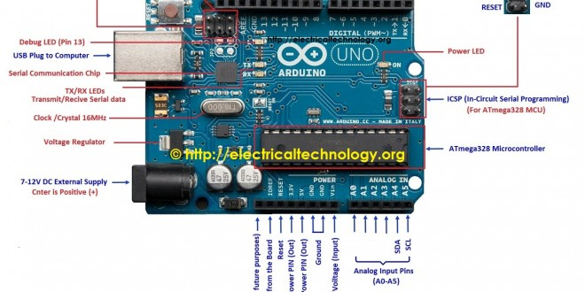 arduino programming what is auruino and how to program it 12 lead electric motor 12 lead electric motor 12 lead electric motor 12 lead electric motor
