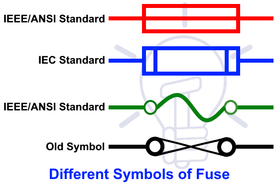 Different Symbols of Fuse -IEC-IEEE/ANSI
