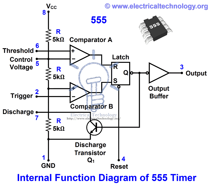 555 timer Internal Function Diagram with pinout