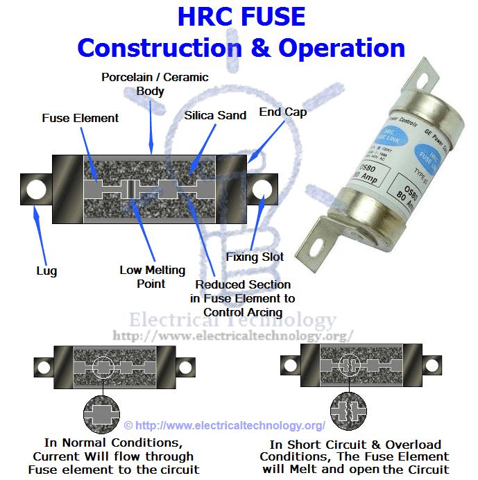 Hbc fuse diagram