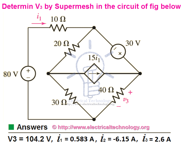SUPERMESH Circuit Analysis Step by Step with Solved Example