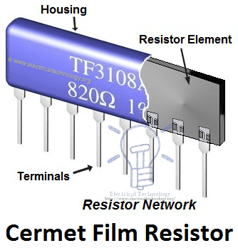 Image result for cermet oxide resistor