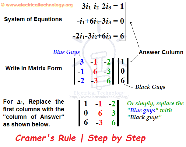 cramer's rule. easy explanation
