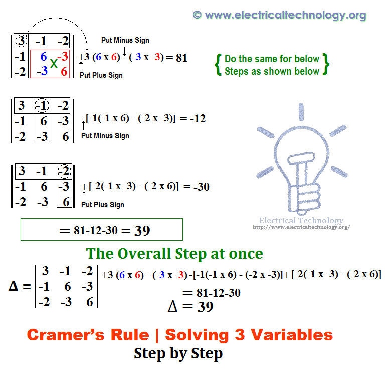 Cramer's rule. step by step procedure with solved examples of two and three variables