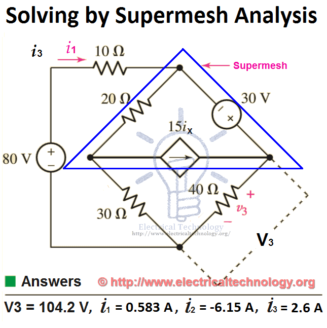 Supermesh Circuit Analysis