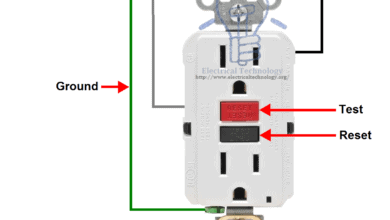 Photo of GFCI: Ground Fault Circuit Interrupter. Types, Working & Applications