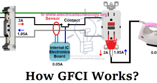 gfci outlet internal wiring diagram gfci image dead front gfci wiring diagrams wiring diagram blog on gfci outlet internal wiring diagram