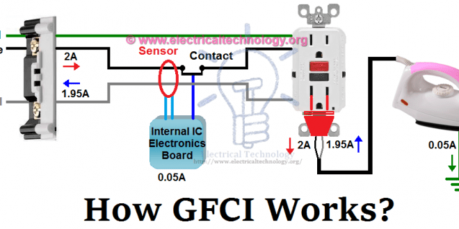 GFCI Ground Fault Circuit Interrupter Types Working – Ground Fault Circuit Interrupter Wiring Diagram