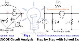 SUPERNODE Circuit Analysis Step by Step with Solved Example